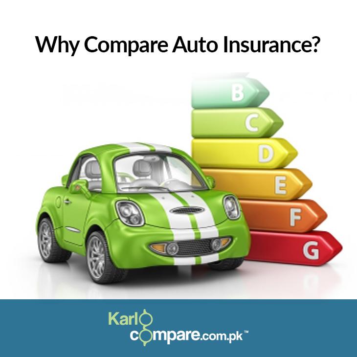 Compare Car Insurance >> Why Compare Auto Insurance Nikki Tina In 2019 Compare Health