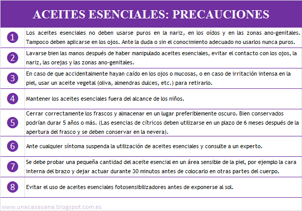 Aceites Esenciales Precauciones Unacasasana Blogspot Com Es Aceite Combinaciones De Aceites Esenciales Guía De Aceites Esenciales
