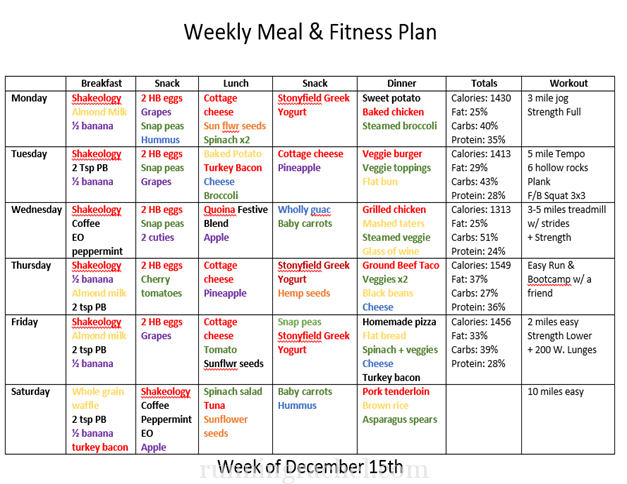 Weekly Workout Schedule Template | A Fitness Plan Icard Ibaldo Co