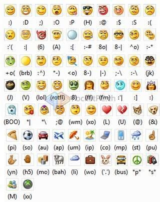 Keyboard Shortcuts For Smileys 21st Century Technology Learning