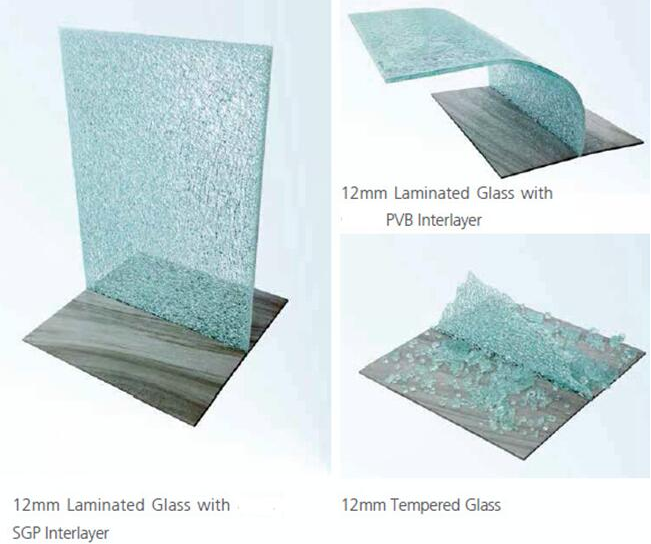 Both Pvb Laminated Glass And Sgp Laminated Glass Is Safety Glass Do You Know What S The Difference Between Them Laminated Glass Glass Suppliers Safety Glass