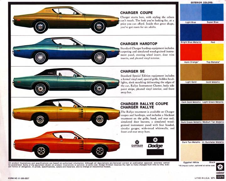 20+ Dodge charger body styles by year ideas