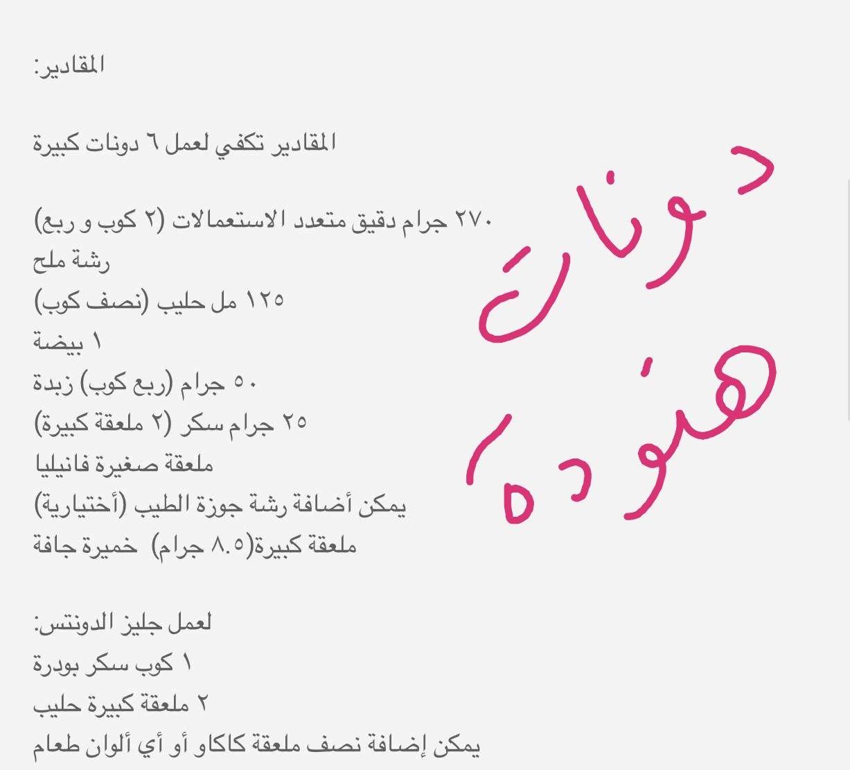 Pin By Sarah Abdullah On Food Arabic Food Math Arabic Calligraphy