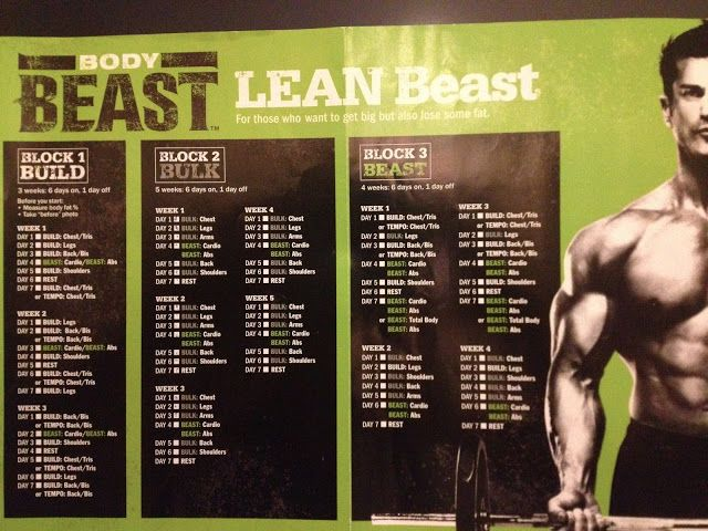 Week 1 Body Beast T25 Hybrid And Meal Plan