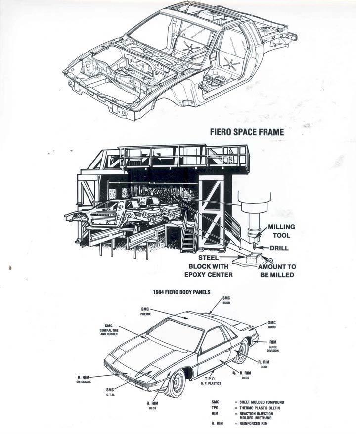 1984 Pontiac Fiero Features Factory Photo
