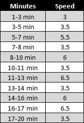 beginner's running interval treadmill workout...incline set to 1.0