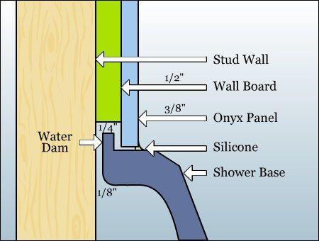 Onyx Collection Shower Installation Tutorial Diagram Shower