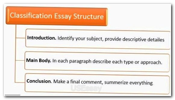 idea of love essay narrative