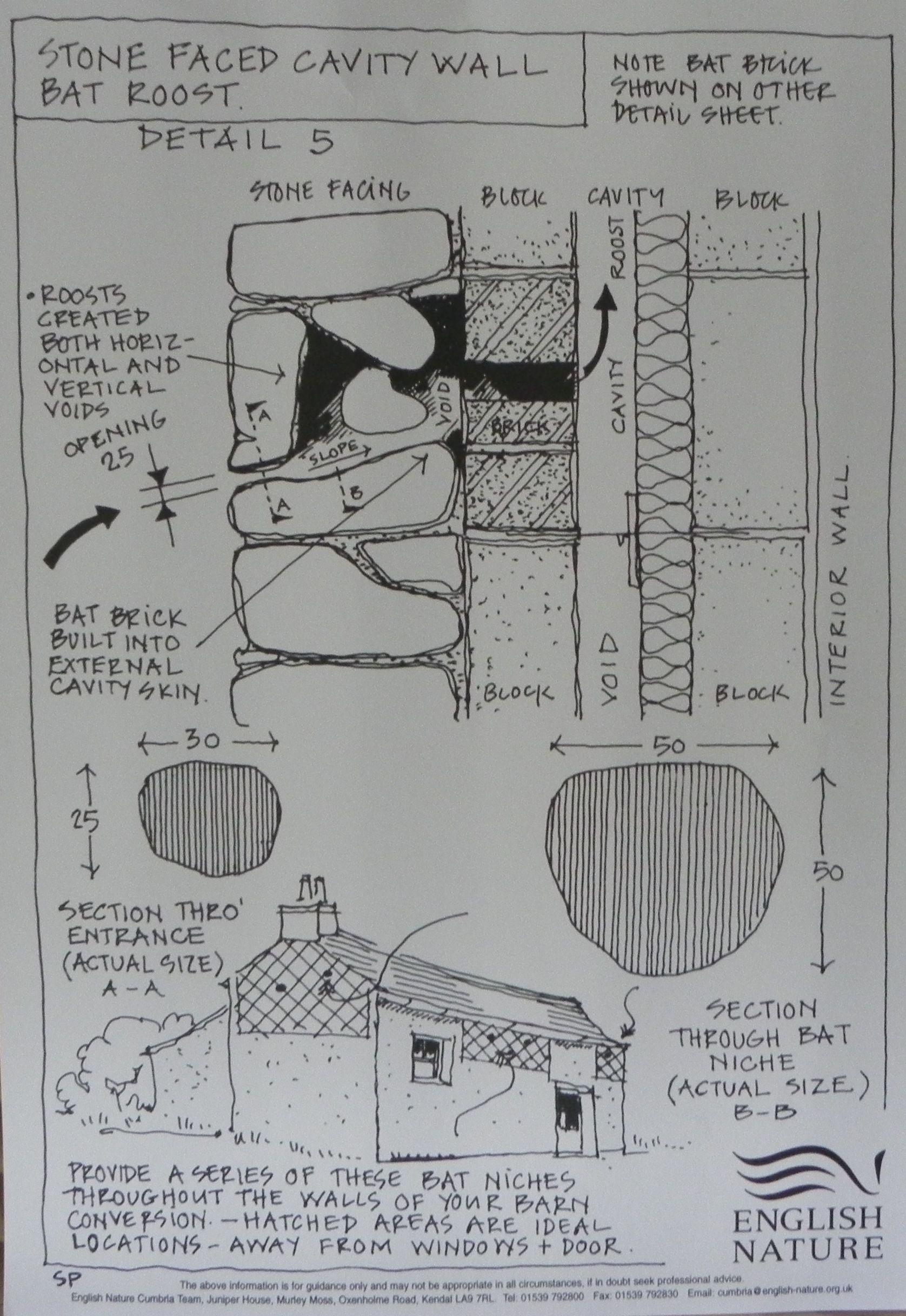 Stone Faced Cavity Wall Information