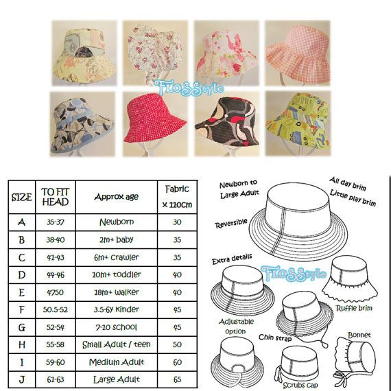 Pin On Sew Clothes
