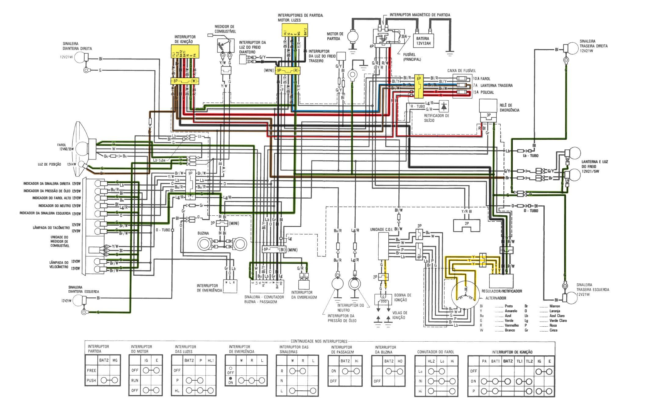cb450dx bobber - Pesquisa Google | Yamaha dt, Yamaha, HondaPinterest