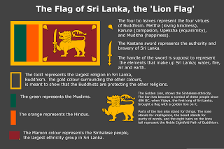 Imagehub Sri Lanka Flag Hd Free Download Sri Lanka Flag Flag Sri Lanka