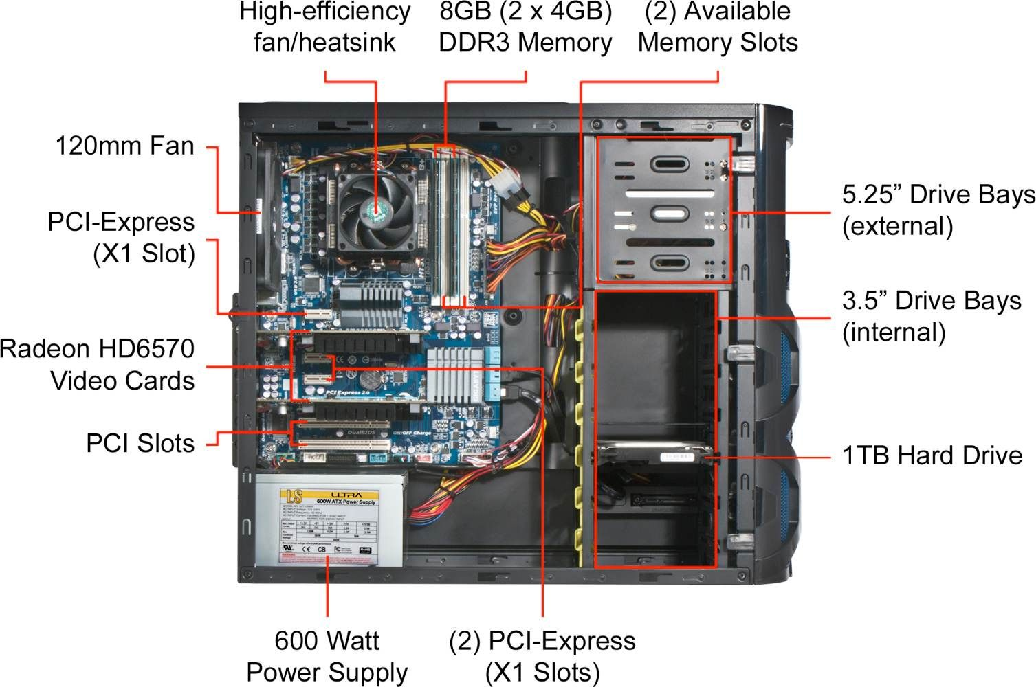 List Of Synonyms And Antonyms The Word Inside Computer Diagram Labeled Motherboard Diagrams What Is A Components Image