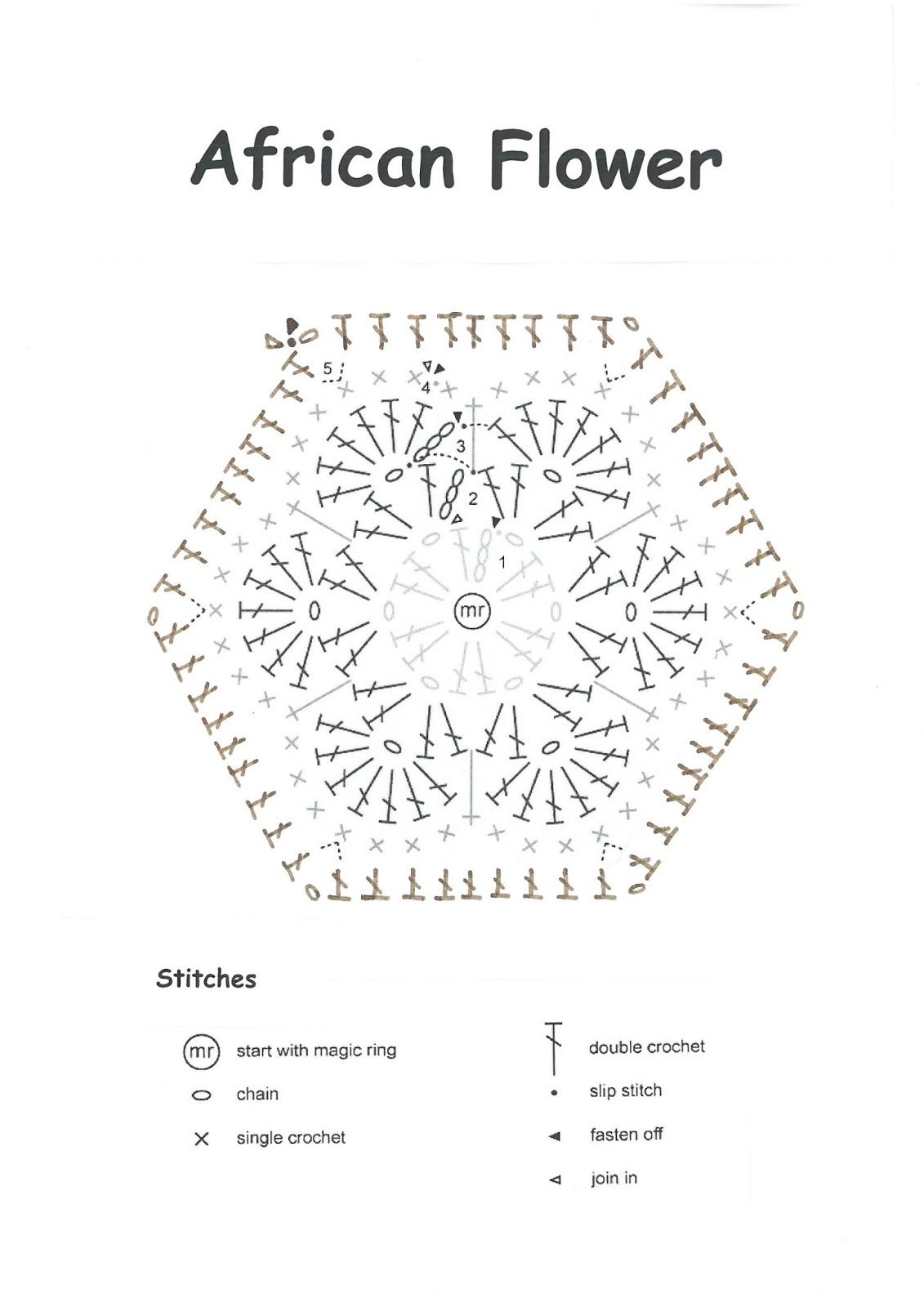 Hexa14 11311600 Crochet Squares And Motifs Pinterest Double Diagram