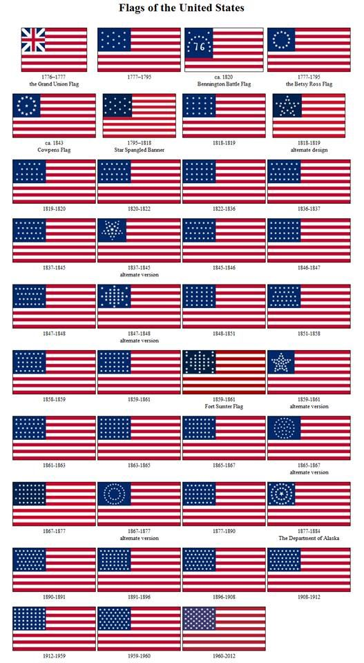 Memorial Flag Case Plans Make Veteran Flag Display Case Flag Display Case Flag Display Memorial Flag