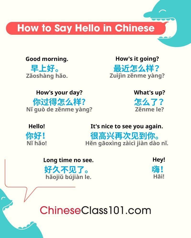 Pin By Brenda Eleicegui On Chino Mandarin Chinese Language Words Mandarin Chinese Learning Mandarin Chinese Languages Easiest way to learn to read chinese