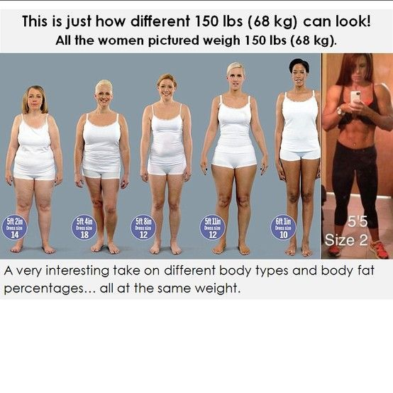 How do you lose fat science image 6