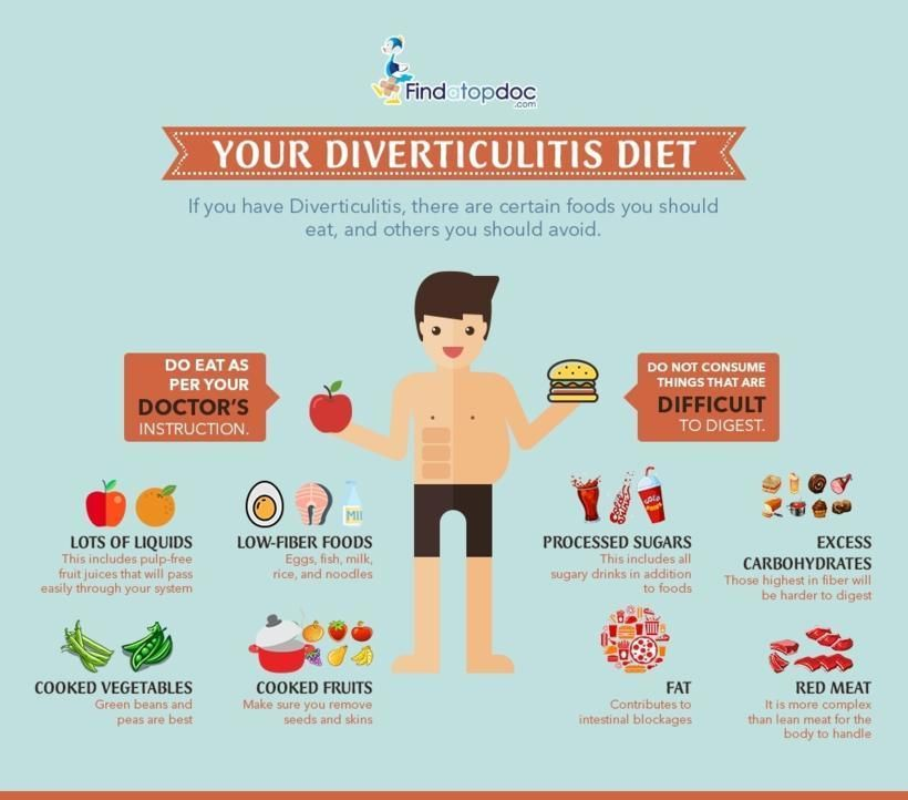 What Is Diverticulitis Diet What Foods To Eat And What To Avoid Infographic Diverticulitis Diet Diverticulitis What Is Diverticulitis
