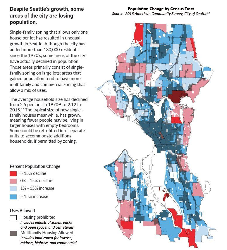 Seattle Population Map With Housing Overlay Map City Single Family