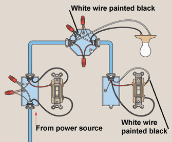 How to Wire ThreeWay Light Switches Diagram and