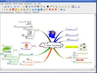 free mind a free downloadable mind mapping program web addresshttp - Free Mind Map Program
