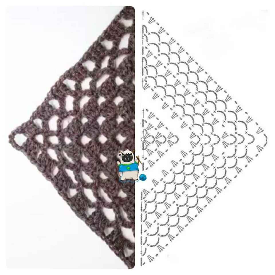 Pin de Mirian Rodriguez en Crochet 2 | Pinterest | Cuadrados de la ...