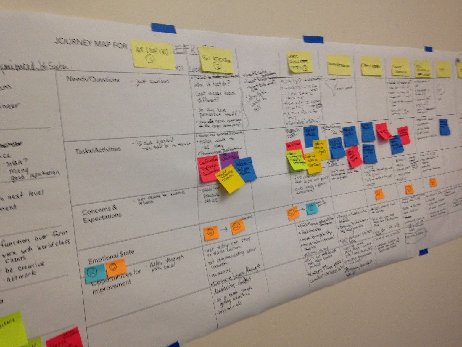 journey mapping 101  what it is and why it u0026 39 s important
