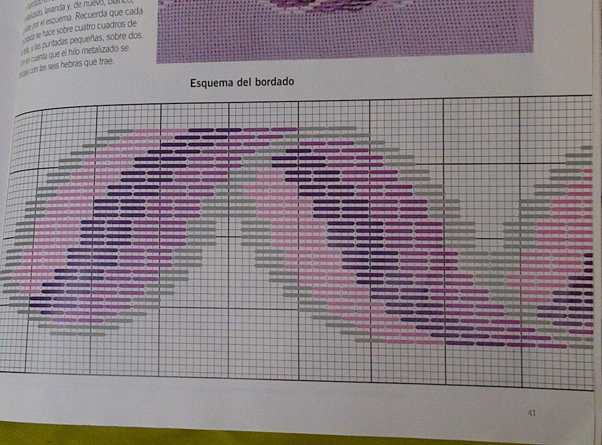esquema bordado español | Almohadas bordadas | Pinterest | Esquemas ...