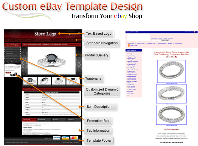 Get An Efficient EBay Listing Template Design That Makes Your EBay - Custom ebay store template