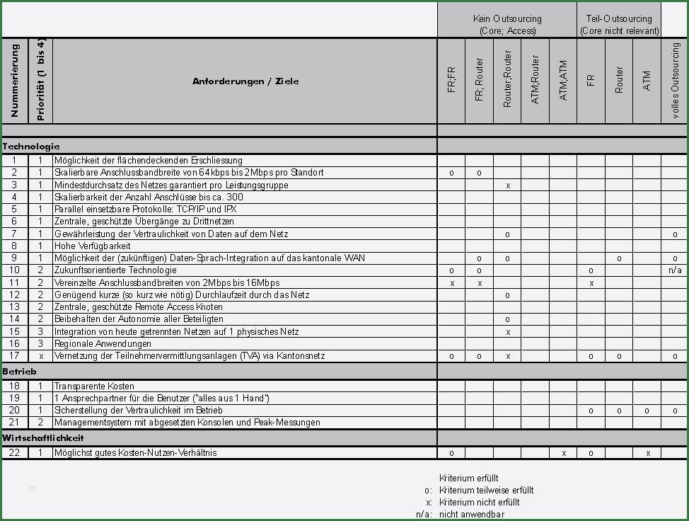 Hervorragend Anforderungskatalog Vorlage Zum Ausprobieren In 2020 Excel Vorlage Vorlagen Lebenslauf