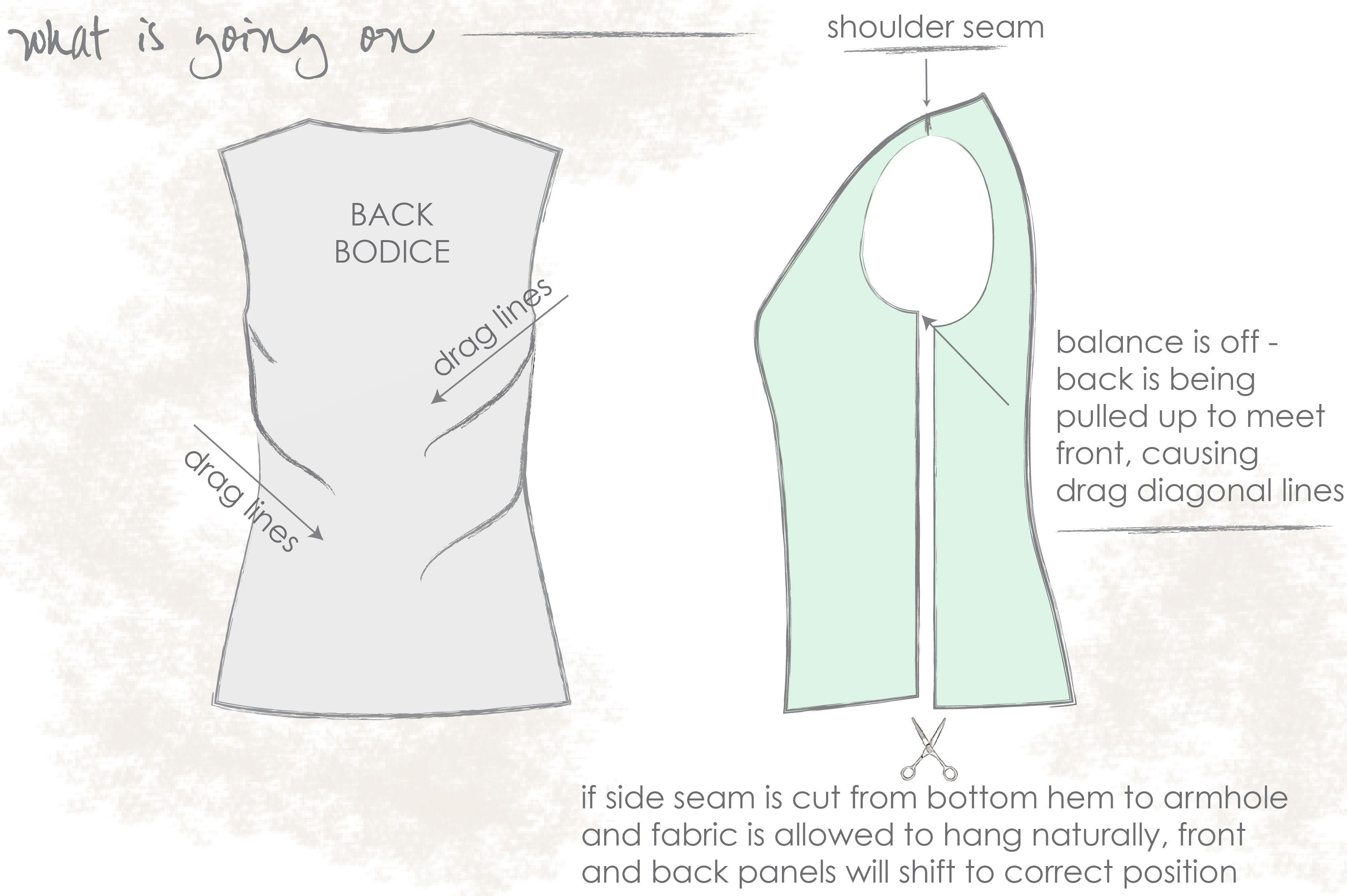 how to draw armhole pattern