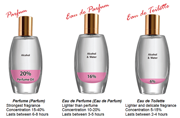 fm cosmetics
