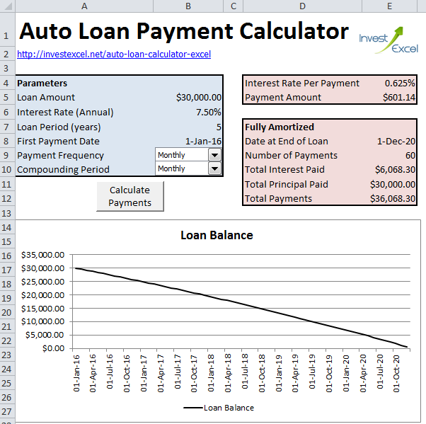 loan calculator excel spreadsheet template check more at httpsonlyagameinfo