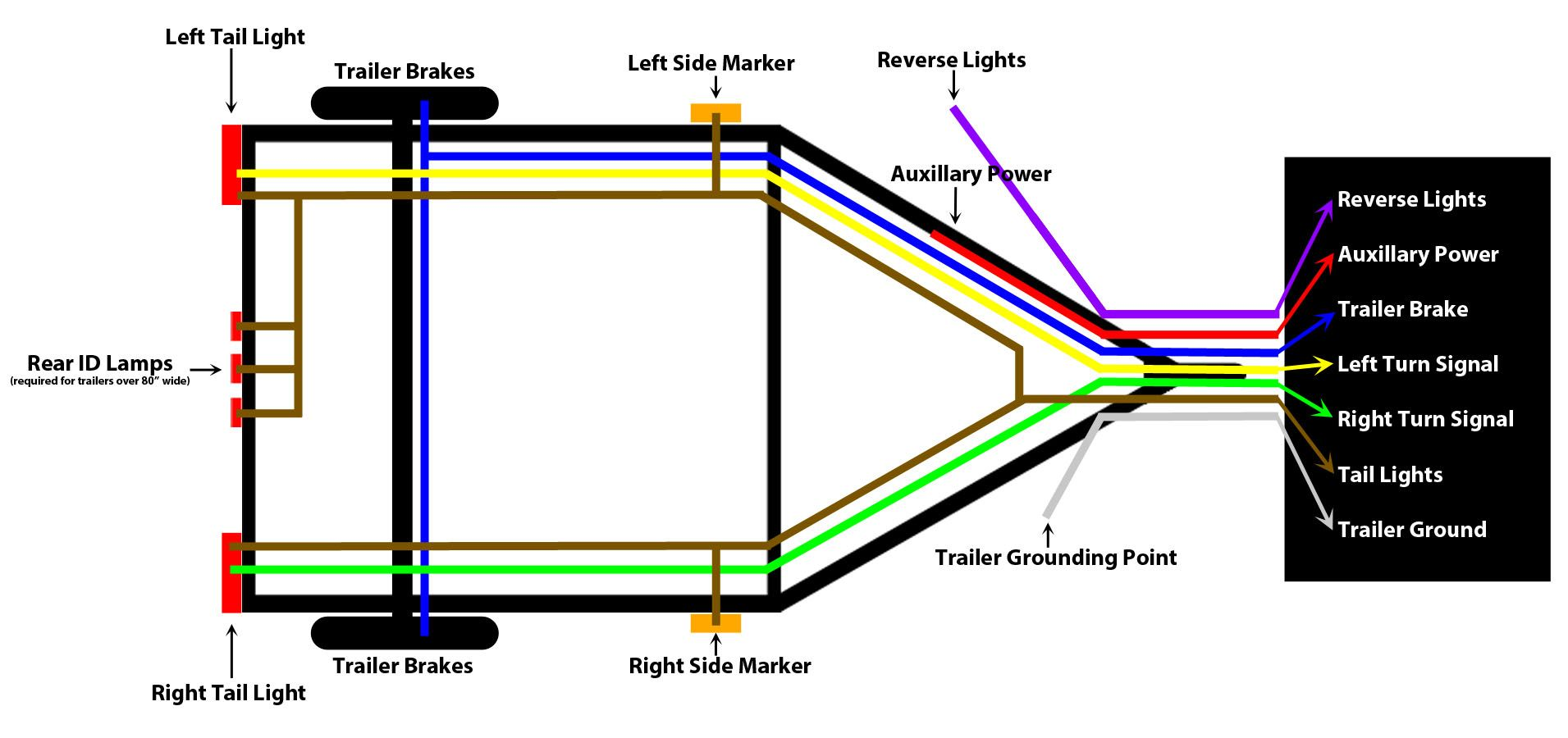 Trailer Lighting Wiring Diagram : Trailer wiring diagram g auto repair pinterest