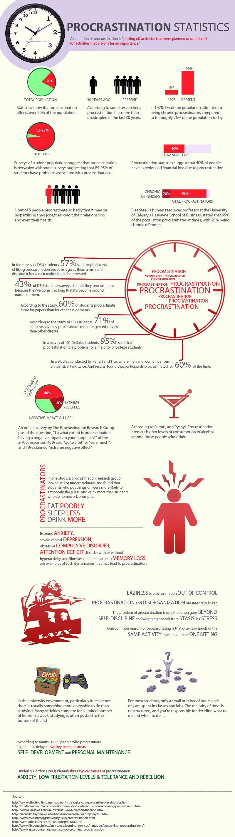 the causes and effects of procrastination I never felt the negative effects until recently when my workload increased  also , doing assignments last minute causes low self-esteem.