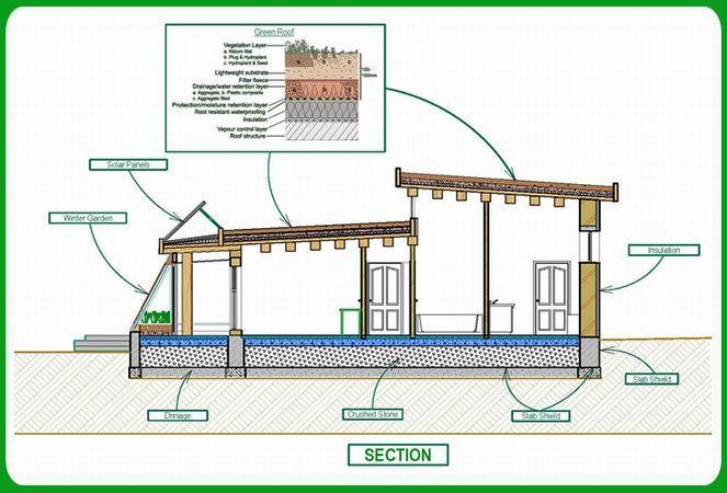 Technology Green Energy Passive Solar House Plans Eco House Plans Solar House Plans Eco House Design
