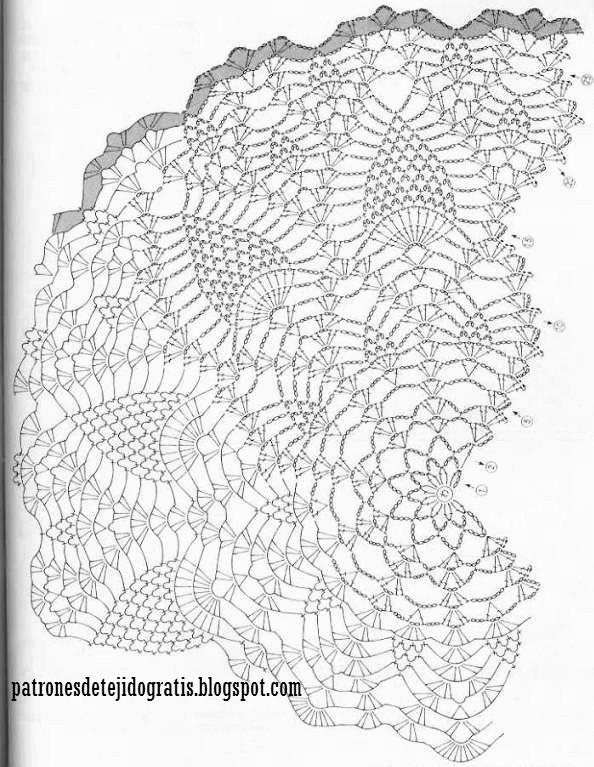 Chal punto piñas | Crochet | Pinterest | Crochet, Crochet Doilies y ...