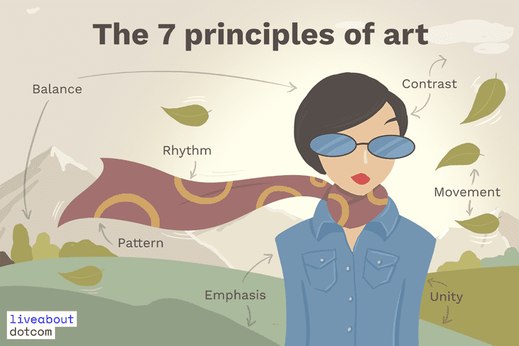 The 7 Principles Of Art And Design Principles Of Art Balance Principles Of Design Principles Of Art