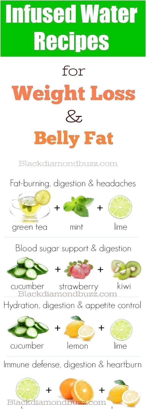 Ernährungssäfte zur Gewichtsreduktion