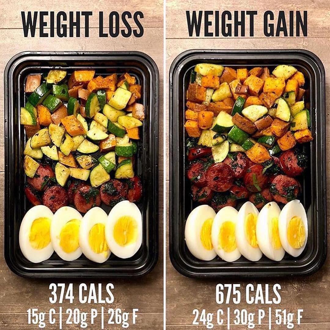 pérdida de peso en calorías vs calorías