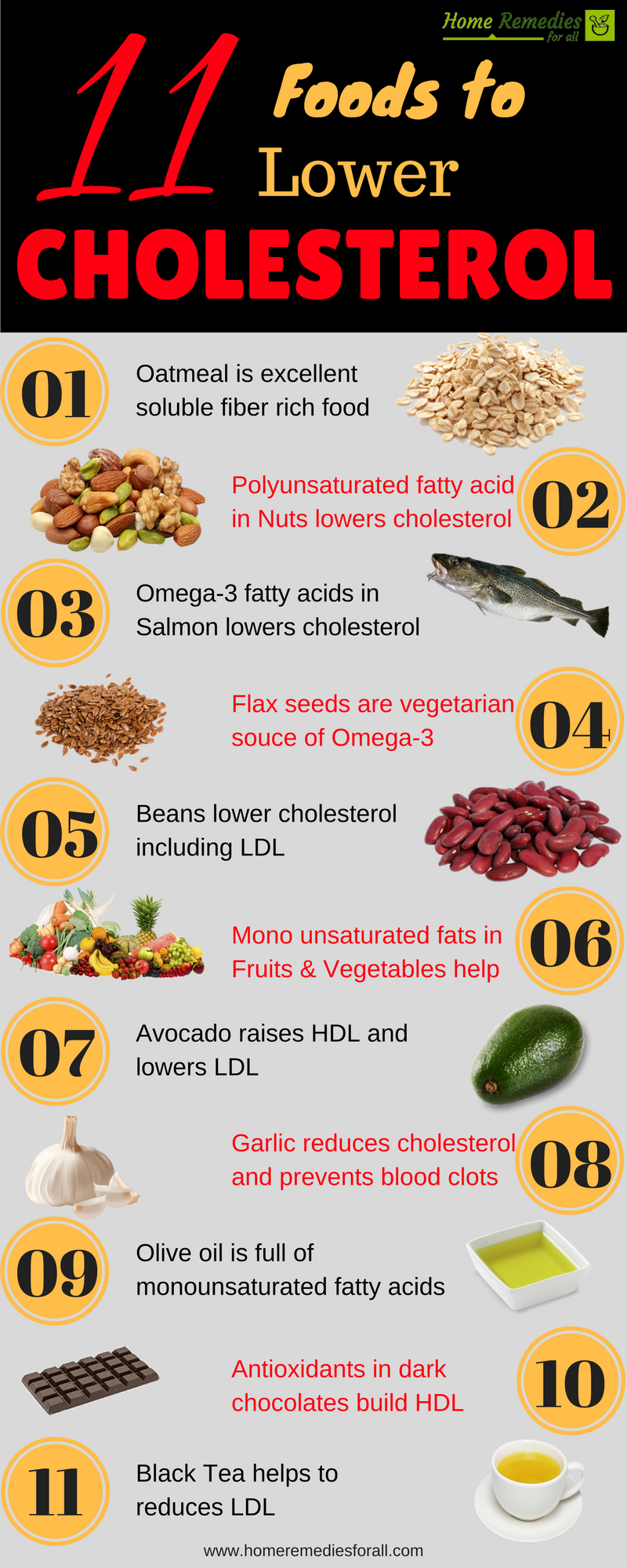 11 Foods To Lower Cholesterol Naturally (With Images