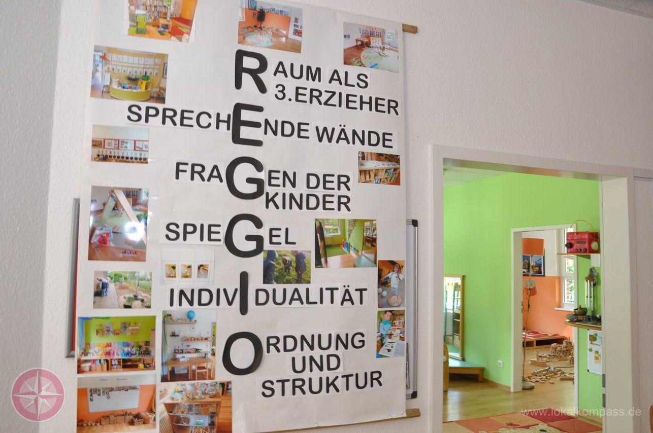 Eckpunkte der reggio p dagogik l nen sprechende wand for Raumgestaltung lernen