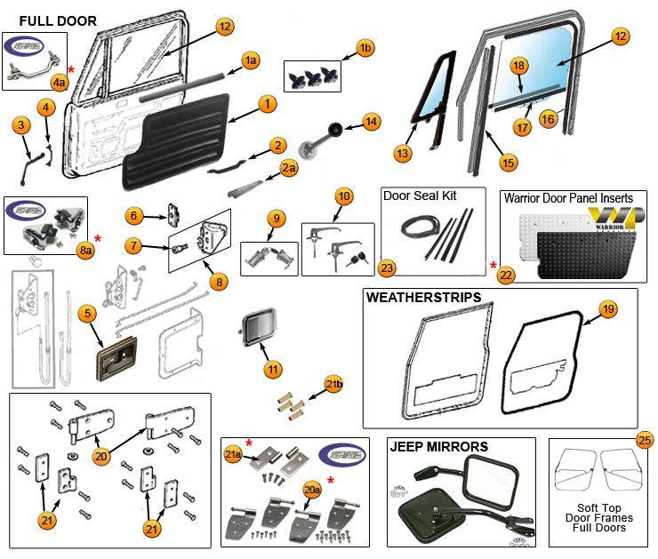 Door Parts & Components for Jeep CJ's | Jeep CJ5 Parts