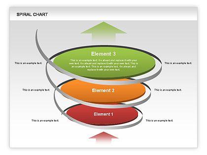 Spiral Funnel Chart Powerpoint Charts Spiral Diagram Chart