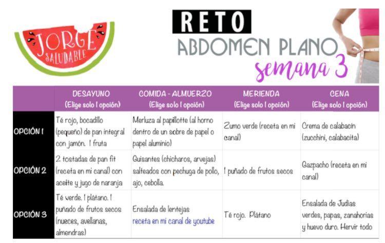 Reto Abdomen Plano – Semana 3