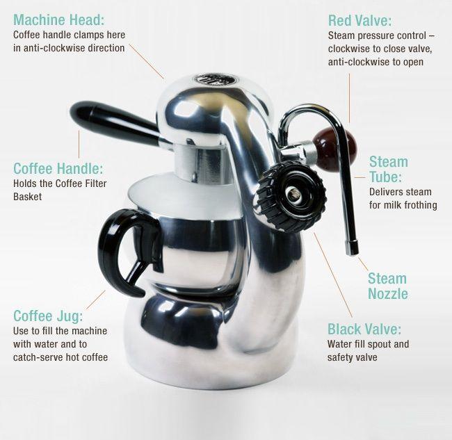 Atomic Coffee Pot Design Product Industrial Design