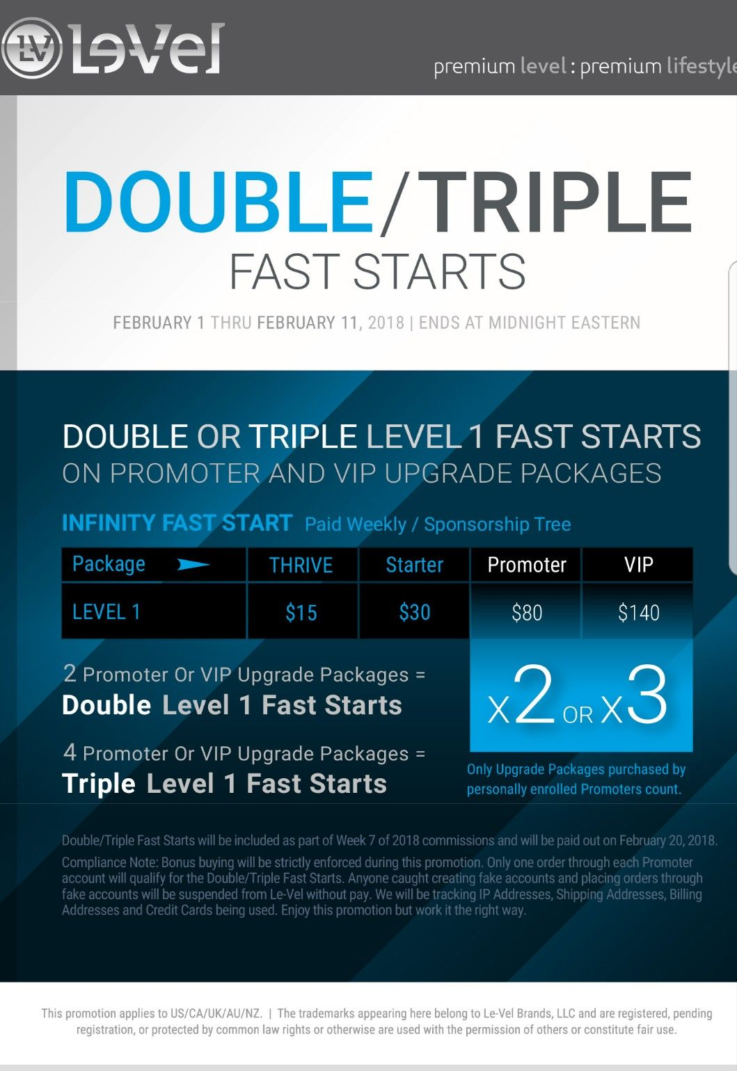 Earn Double Or Triple Commissions When Your Customers Purchase A