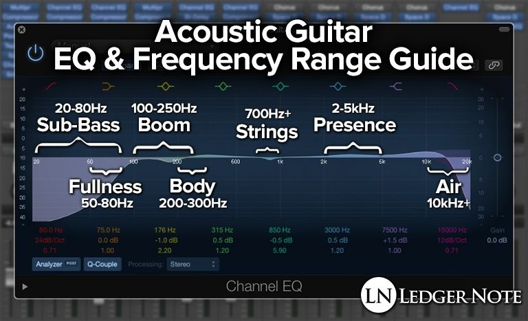 Acoustic Guitar Eq Studio Quality Tone With Minimal Effort Ledgernote Acoustic Guitar Music Theory Guitar Acoustic