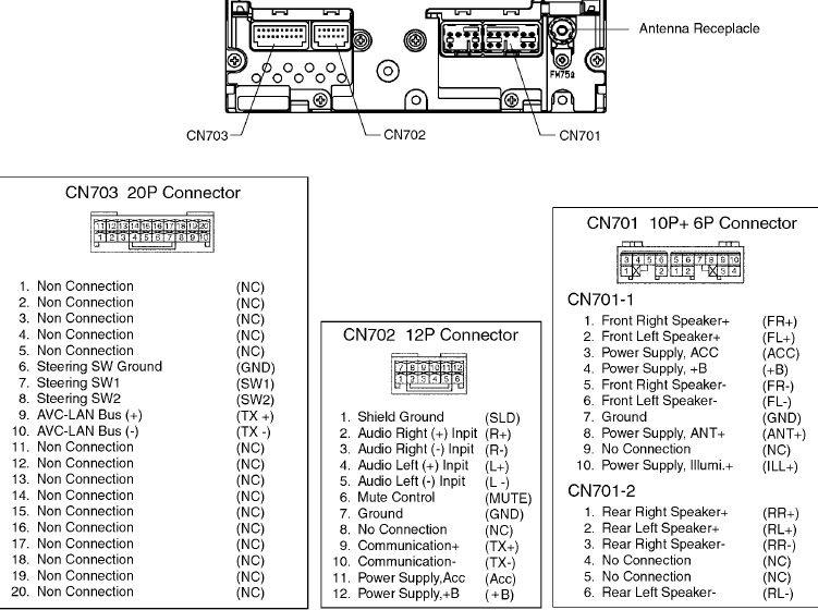 Toyota Prius 2003 2005 53810 86120 47120 Head Unit Pinout Diagram Pinoutguide Com In 2020 Head Unit Toyota Toyota Prius