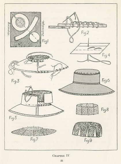 Pin von Marlies Schäfer auf Hüte | Pinterest | Hüte, Hut-Muster und ...